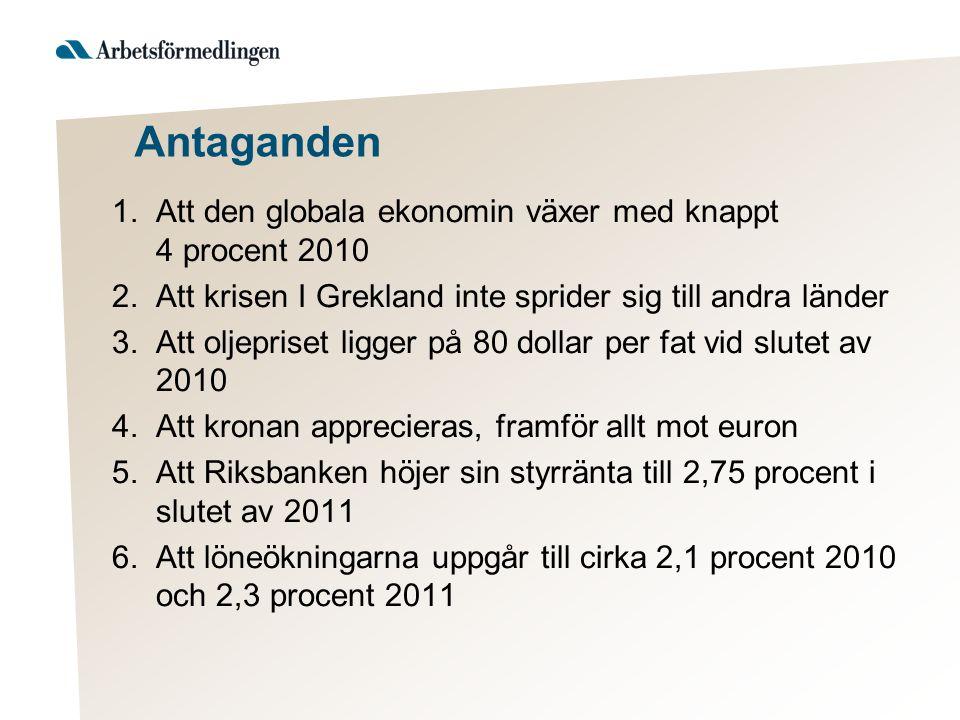 Antaganden 1.Att den globala ekonomin växer med knappt 4 procent 2010 2.Att krisen I Grekland inte sprider sig till andra länder 3.Att oljepriset ligger på 80 dollar per fat vid slutet av 2010 4.Att kronan apprecieras, framför allt mot euron 5.Att Riksbanken höjer sin styrränta till 2,75 procent i slutet av 2011 6.Att löneökningarna uppgår till cirka 2,1 procent 2010 och 2,3 procent 2011