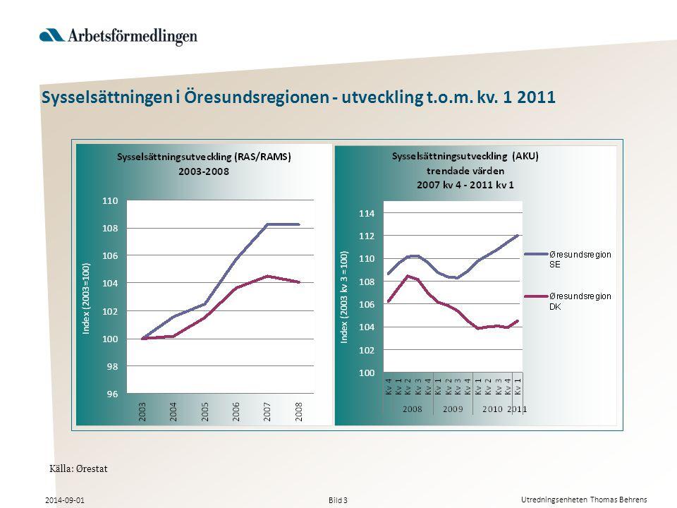 Bild 3 2014-09-01 Utredningsenheten Thomas Behrens Sysselsättningen i Öresundsregionen - utveckling t.o.m.