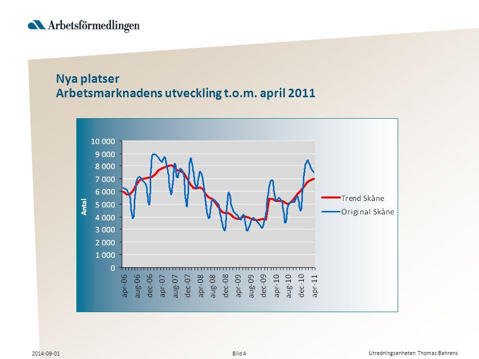 Bild 4 2014-09-01 Utredningsenheten Thomas Behrens Nya platser Arbetsmarknadens utveckling t.o.m.