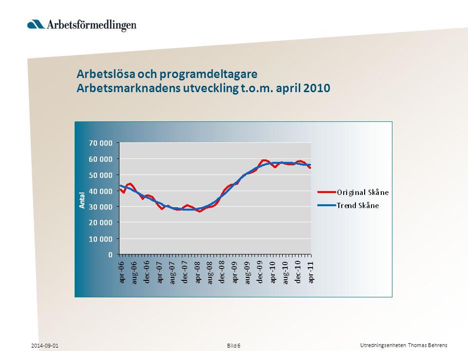Bild 6 2014-09-01 Utredningsenheten Thomas Behrens Arbetslösa och programdeltagare Arbetsmarknadens utveckling t.o.m.