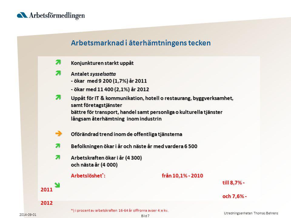 Arbetsmarknad i återhämtningens tecken  Konjunkturen starkt uppåt  Antalet sysselsatta - ökar med 9 200 (1,7%) år 2011 - ökar med 11 400 (2,1%)år 2012  Antalet sysselsatta - ökar med 9 200 (1,7%) år 2011 - ökar med 11 400 (2,1%) år 2012  Uppåt för IT & kommunikation, hotell o restaurang, byggverksamhet, samt företagstjänster bättre för transport, handel samt personliga o kulturella tjänster långsam återhämtning inom industrin  Oförändrad trend inom de offentliga tjänsterna  Oförändrad trend inom de offentliga tjänsterna  Befolkningen ökar i år och näste år med vardera 6 500  Arbetskraften ökar i år (4 300) och nästa år (4 000) Arbetslöshet * : från 10,1% - 2010 till 8,7% - 2011 och 7,6% - 2012 *) i procent av arbetskraften 16-64 år siffrorna avser 4:e kv.