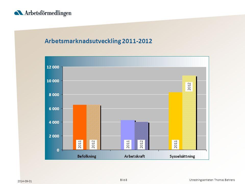 Arbetsmarknadsutveckling 2011-2012 Bild 8Utredningsenheten Thomas Behrens 2014-09-01