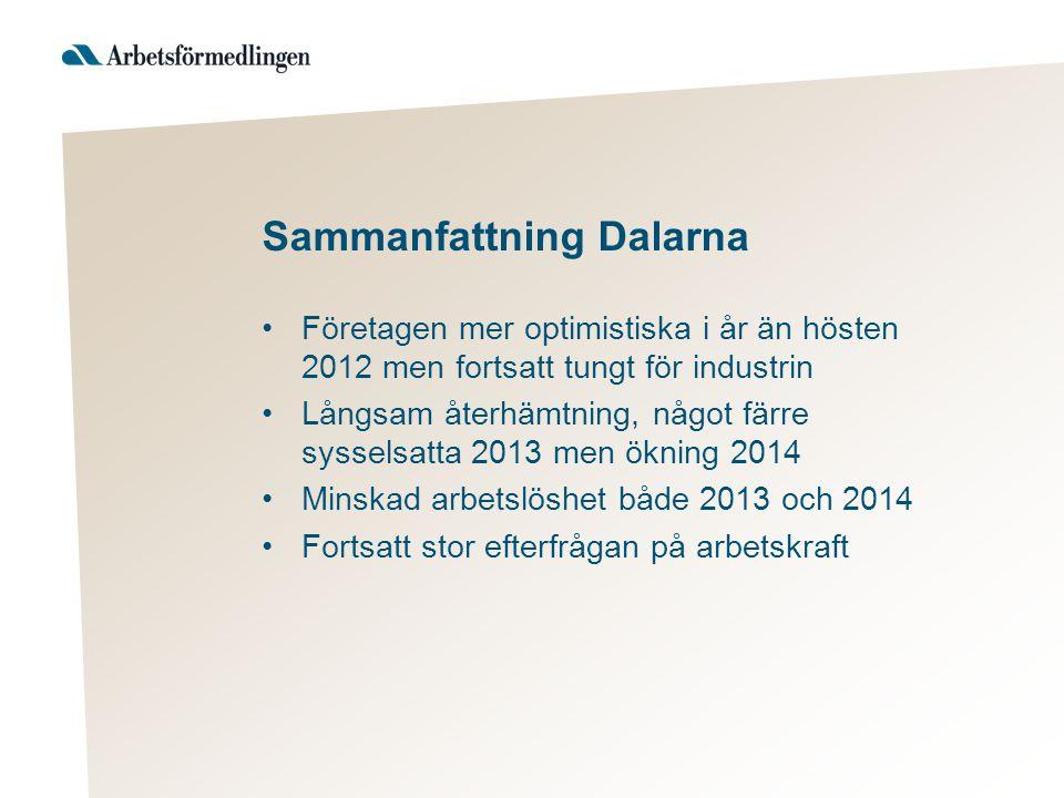 Sammanfattning Dalarna Företagen mer optimistiska i år än hösten 2012 men fortsatt tungt för industrin Långsam återhämtning, något färre sysselsatta 2013 men ökning 2014 Minskad arbetslöshet både 2013 och 2014 Fortsatt stor efterfrågan på arbetskraft