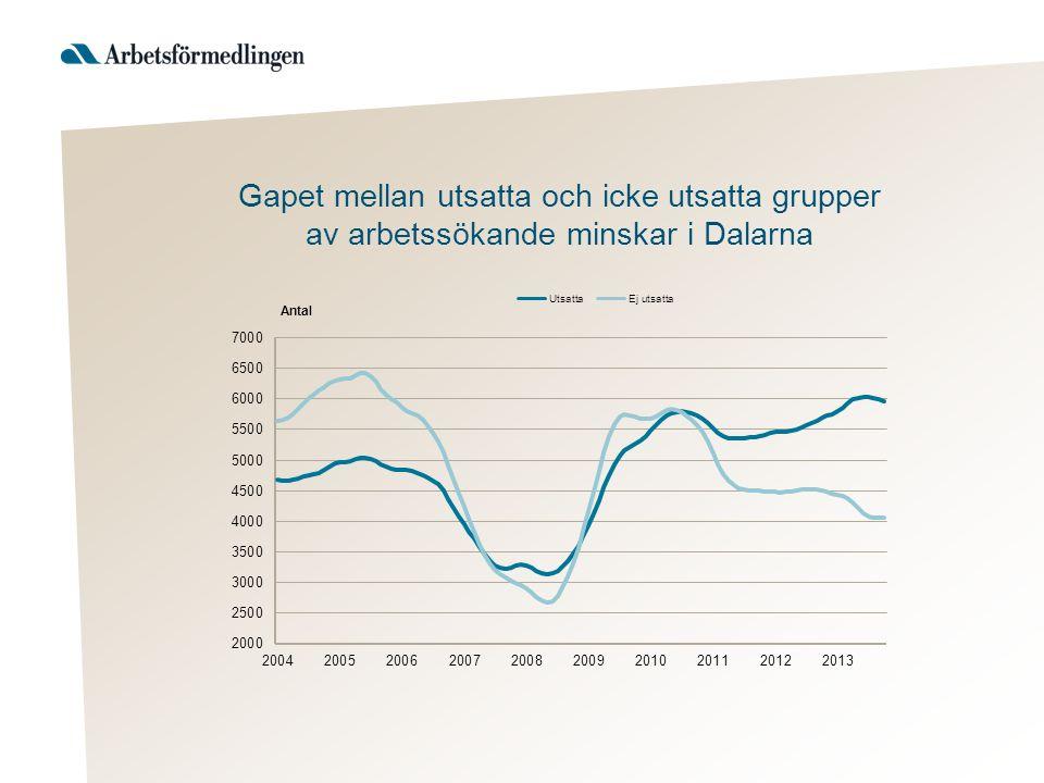 Gapet mellan utsatta och icke utsatta grupper av arbetssökande minskar i Dalarna