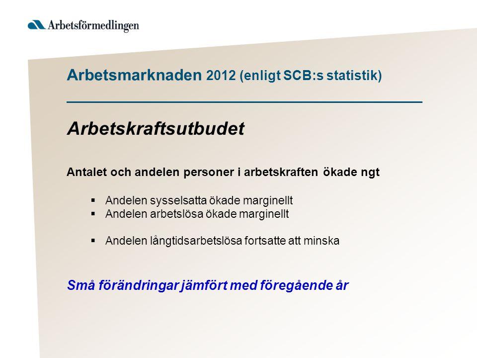 Arbetsmarknaden 2012 (enligt SCB:s statistik) ________________________________________ Arbetskraftsefterfrågan Antalet anställda plus vakanser kvar på hög nivå Antalet nyanställningar minskade ngt (gäller nytillträdande, inte de som bytte jobb) Antalet sysselsatta som omfattades varsel ökade i sept.-nov.
