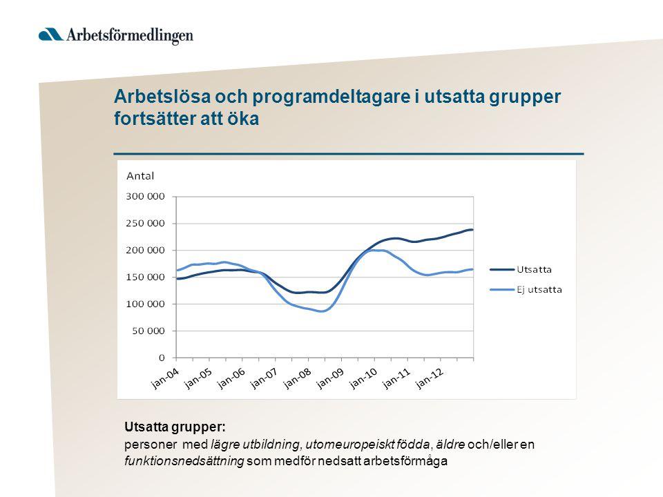 Jobbchansen - Andel arbetslösa och programdeltagare som varje månad fått ett arbete med (inkl.