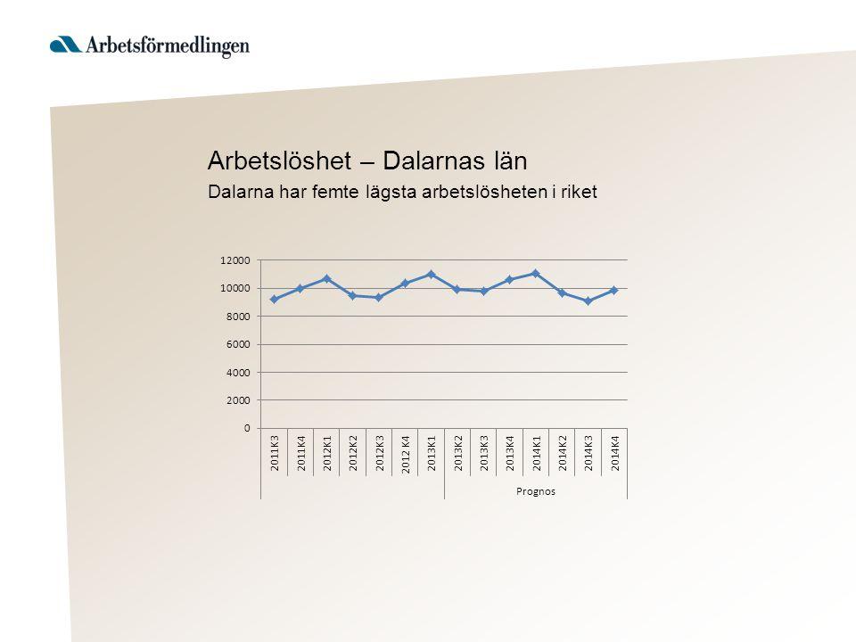 Arbetslöshet – Dalarnas län Dalarna har femte lägsta arbetslösheten i riket