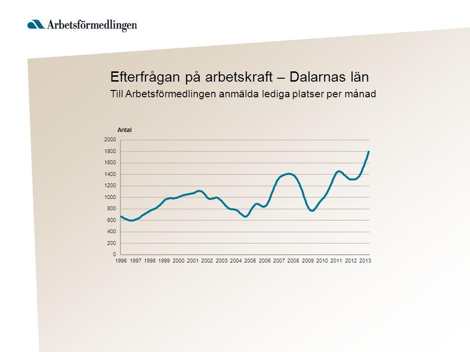 Efterfrågan på arbetskraft – Dalarnas län Till Arbetsförmedlingen anmälda lediga platser per månad