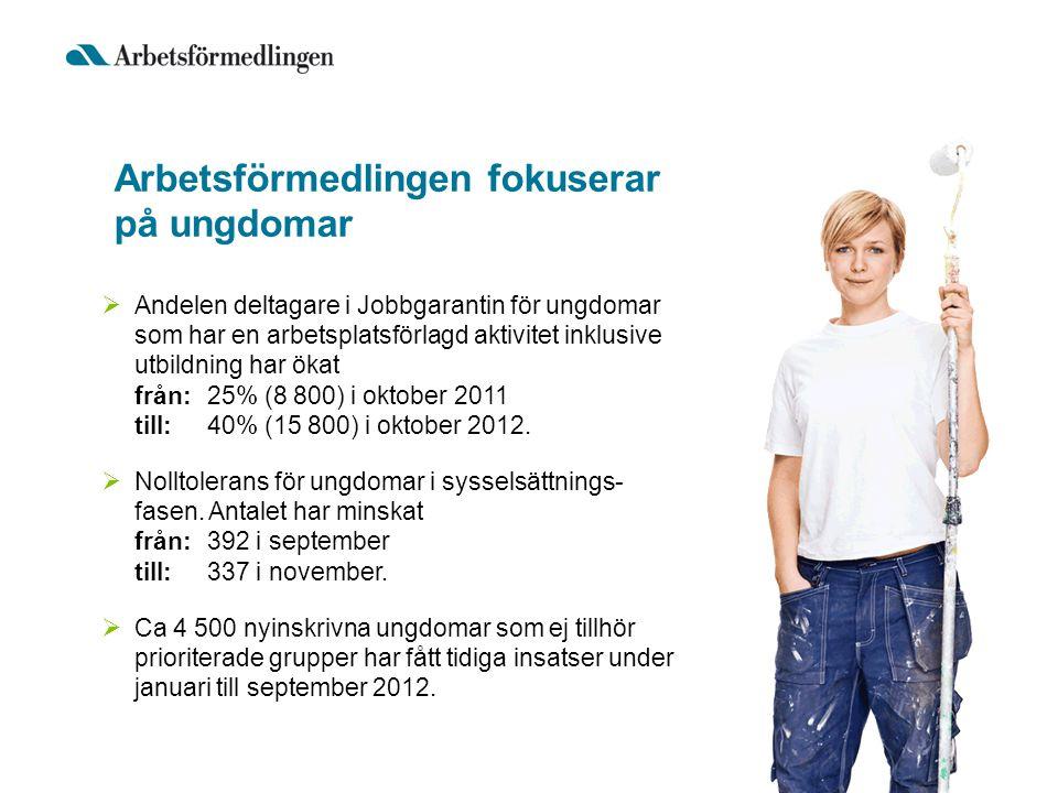  Andelen deltagare i Jobbgarantin för ungdomar som har en arbetsplatsförlagd aktivitet inklusive utbildning har ökat från: 25% (8 800) i oktober 2011 till: 40% (15 800) i oktober 2012.