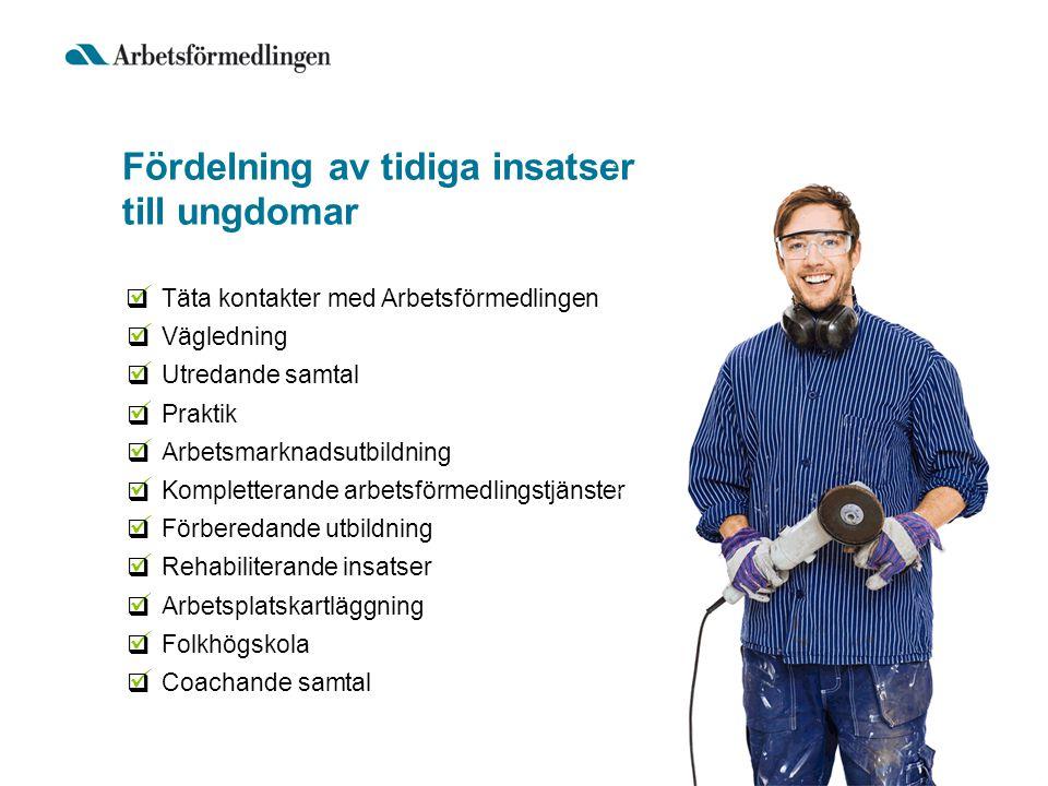 Arbetsgivare En ingång till Arbetsförmedlingen Behov av arbetskraft.
