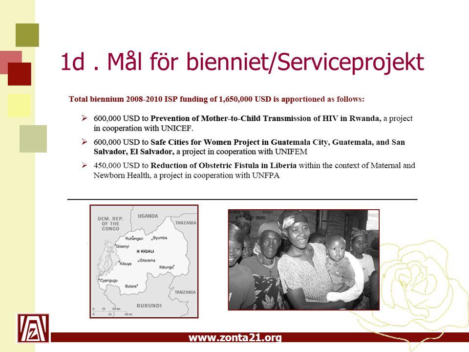 www.zonta21.org 1d. Mål för bienniet/Serviceprojekt