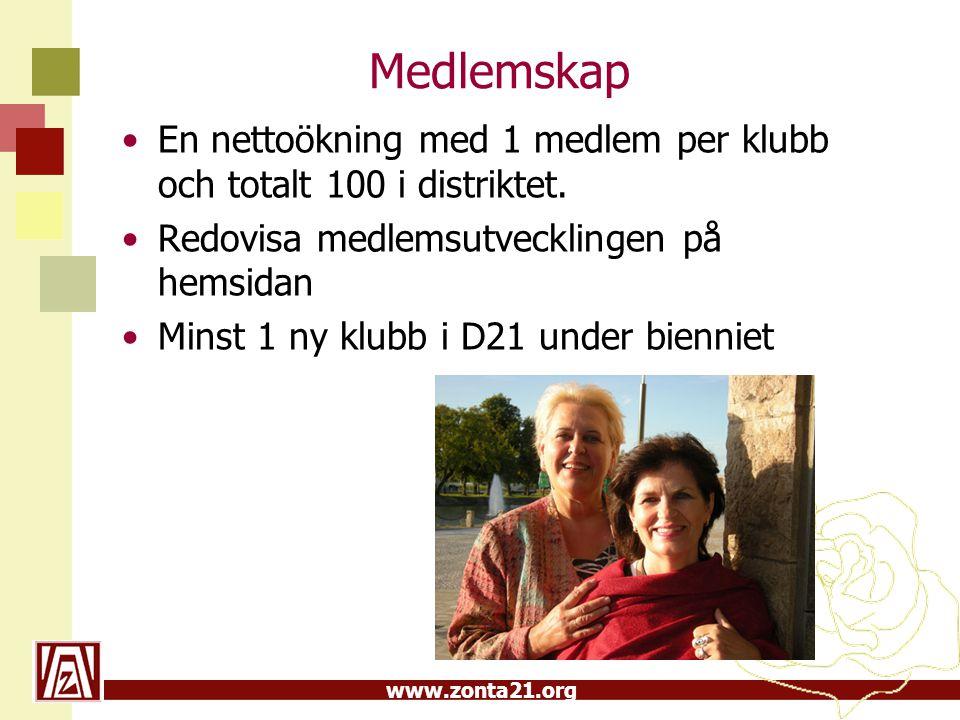www.zonta21.org Medlemskap En nettoökning med 1 medlem per klubb och totalt 100 i distriktet. Redovisa medlemsutvecklingen på hemsidan Minst 1 ny klub