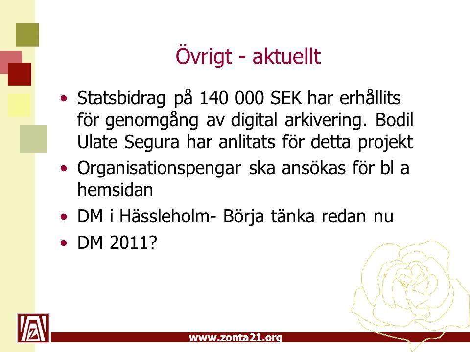 www.zonta21.org Övrigt - aktuellt Statsbidrag på 140 000 SEK har erhållits för genomgång av digital arkivering. Bodil Ulate Segura har anlitats för de