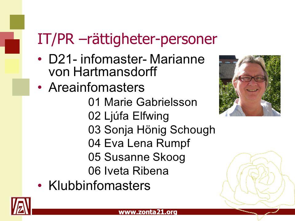 www.zonta21.org IT/PR –rättigheter-personer D21- infomaster- Marianne von Hartmansdorff Areainfomasters 01 Marie Gabrielsson 02 Ljúfa Elfwing 03 Sonja