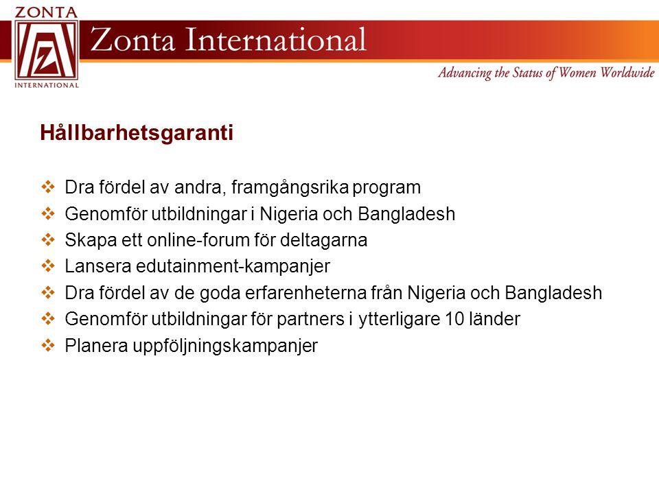 Hållbarhetsgaranti  Dra fördel av andra, framgångsrika program  Genomför utbildningar i Nigeria och Bangladesh  Skapa ett online-forum för deltagarna  Lansera edutainment-kampanjer  Dra fördel av de goda erfarenheterna från Nigeria och Bangladesh  Genomför utbildningar för partners i ytterligare 10 länder  Planera uppföljningskampanjer