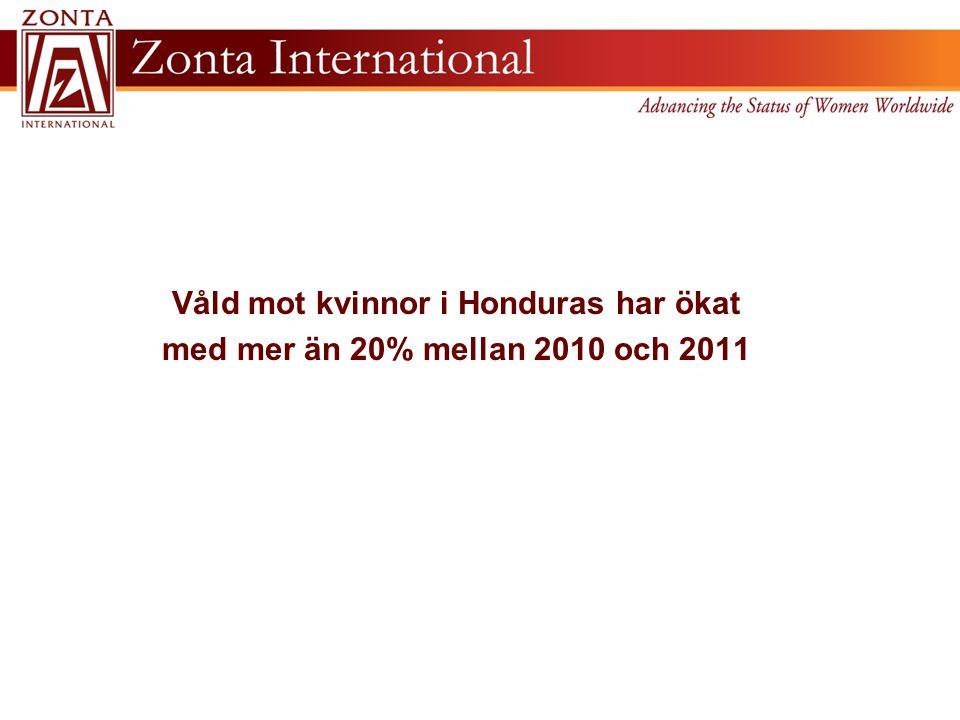 Våld mot kvinnor i Honduras har ökat med mer än 20% mellan 2010 och 2011