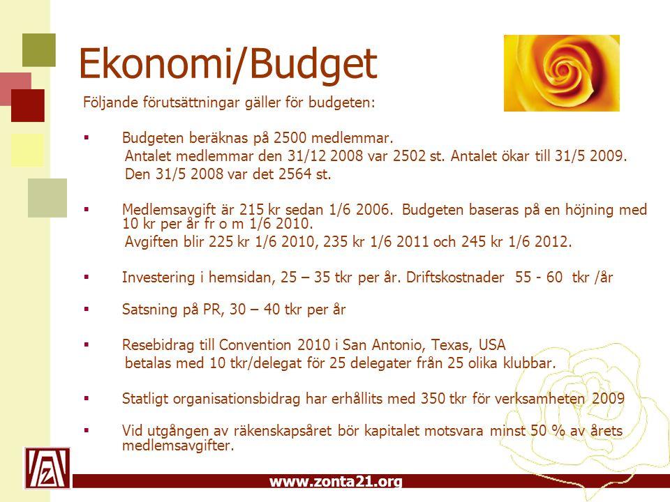 www.zonta21.org Ekonomi/Budget Följande förutsättningar gäller för budgeten:  Budgeten beräknas på 2500 medlemmar.