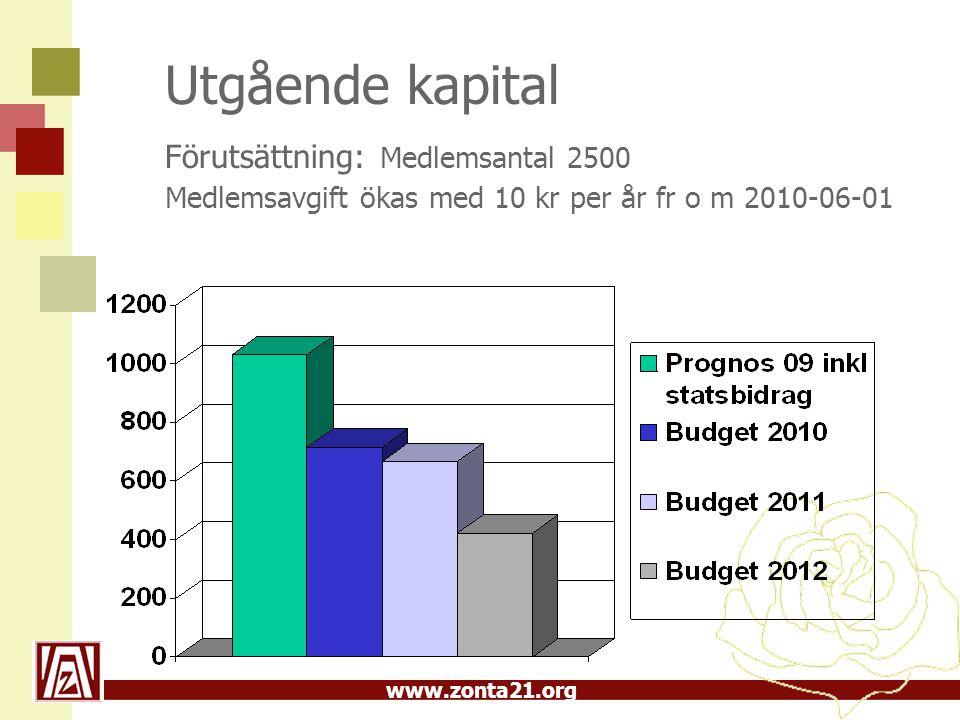 www.zonta21.org Utgående kapital Förutsättning: Medlemsantal 2500 Medlemsavgift ökas med 10 kr per år fr o m 2010-06-01