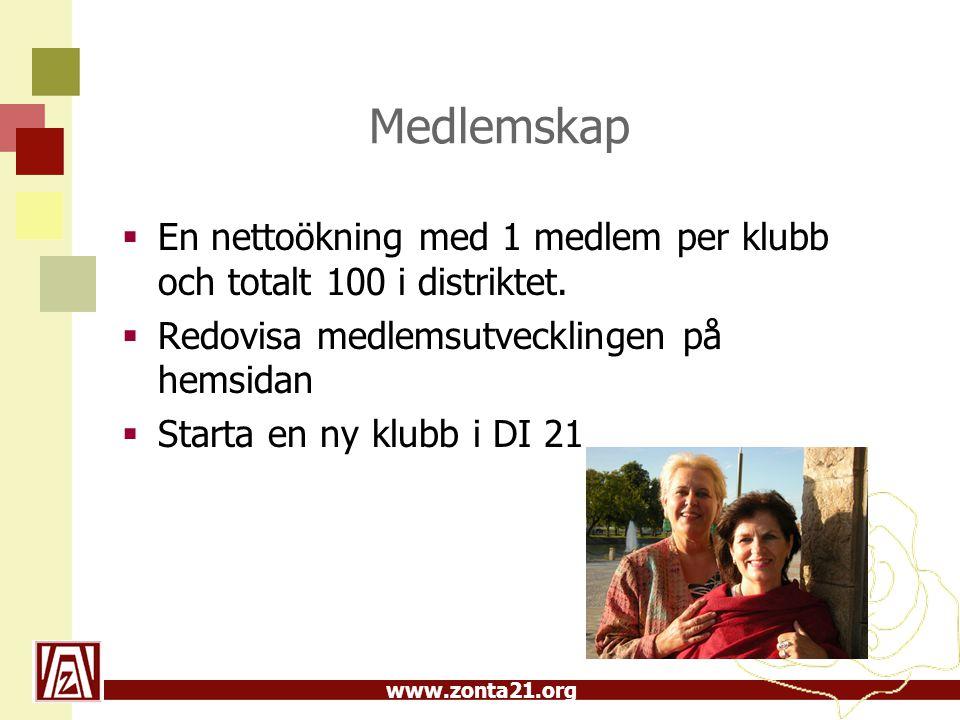 www.zonta21.org Medlemskap  En nettoökning med 1 medlem per klubb och totalt 100 i distriktet.