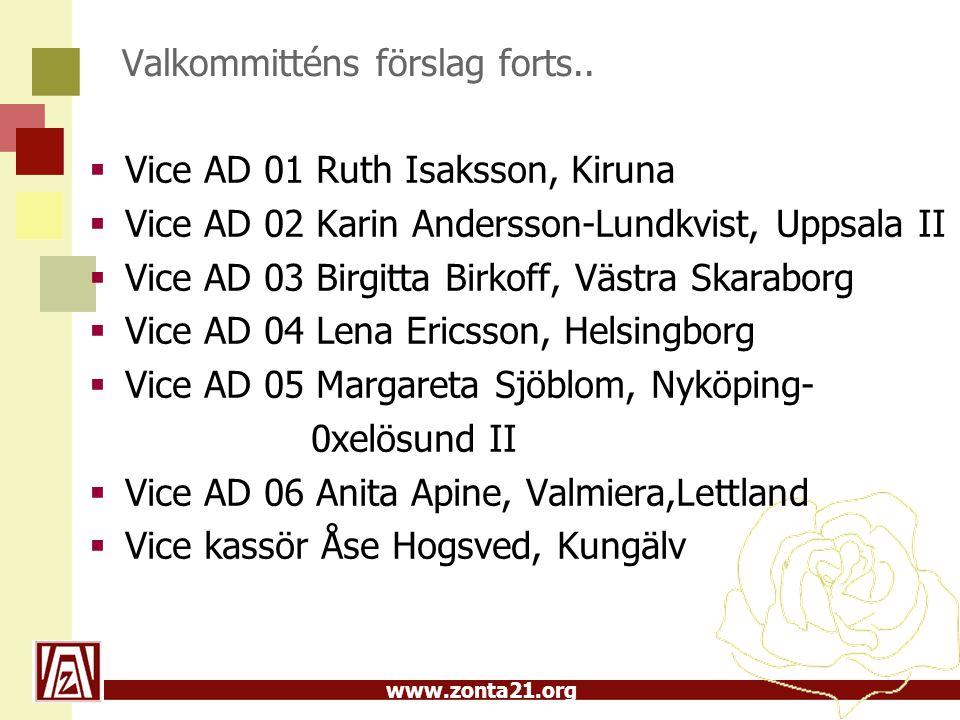 www.zonta21.org nomineringar forts……  Revisor Gunilla Magnusson, Kiruna  Vice revisor Else-May Wirén, Sundsvall  Valkommitté  Ausma Pavulans, Vänersborg  Anna Hedin, Hälsingborg  Gunnel Arrbäck, Uppsala II  Baiba Rivza, Jelgava, Lettland  ?