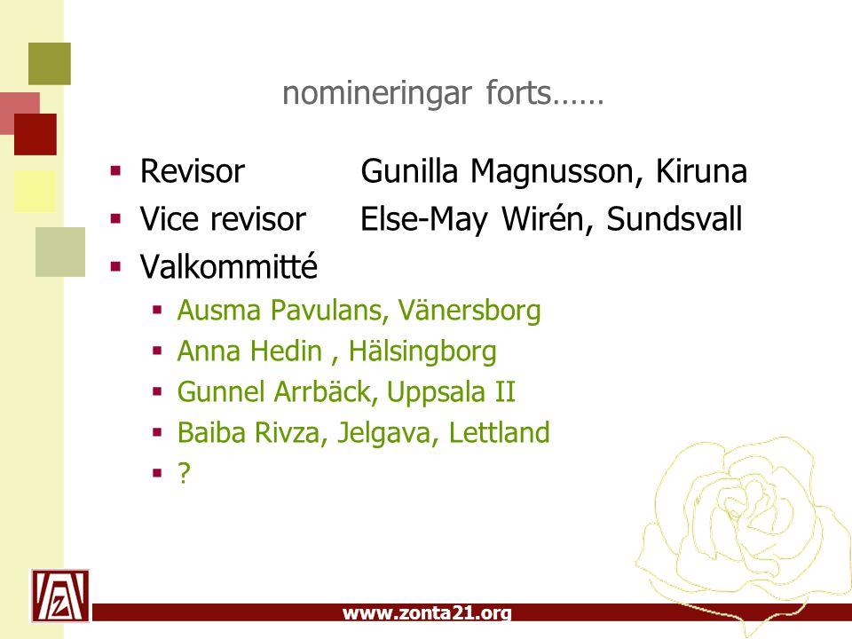 www.zonta21.org Ekonomi och Budget Åse Hogsved Distriktskassör 2008-2010