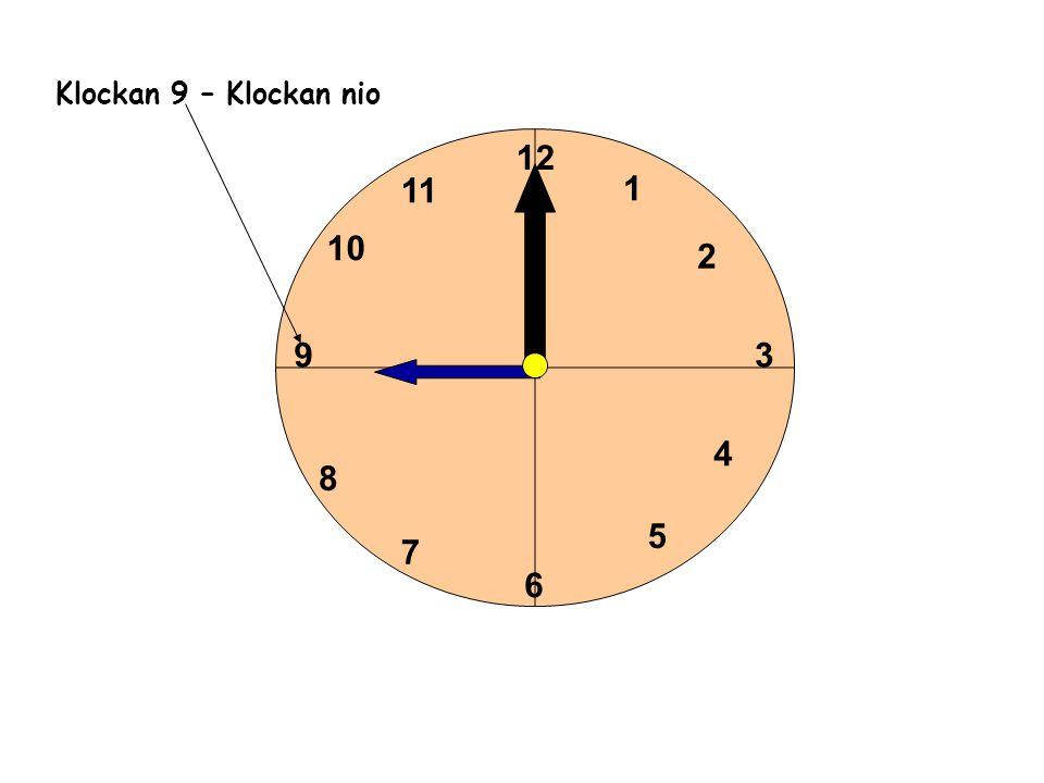 1 2 3 4 5 6 11 10 9 8 7 12 Klockan 9 – Klockan nio