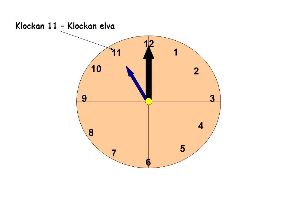 1 2 3 4 5 6 11 10 9 8 7 12 Klockan 11 – Klockan elva