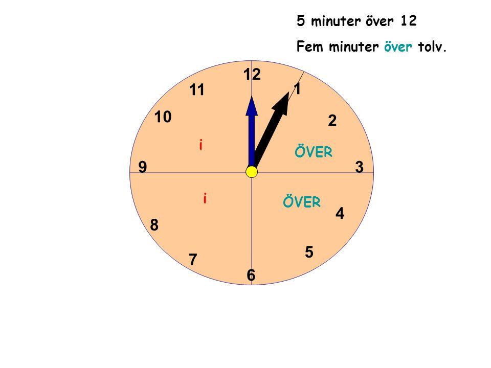 1 2 3 4 5 6 11 10 9 8 7 12 5 minuter över 12 Fem minuter över tolv. ÖVER i i
