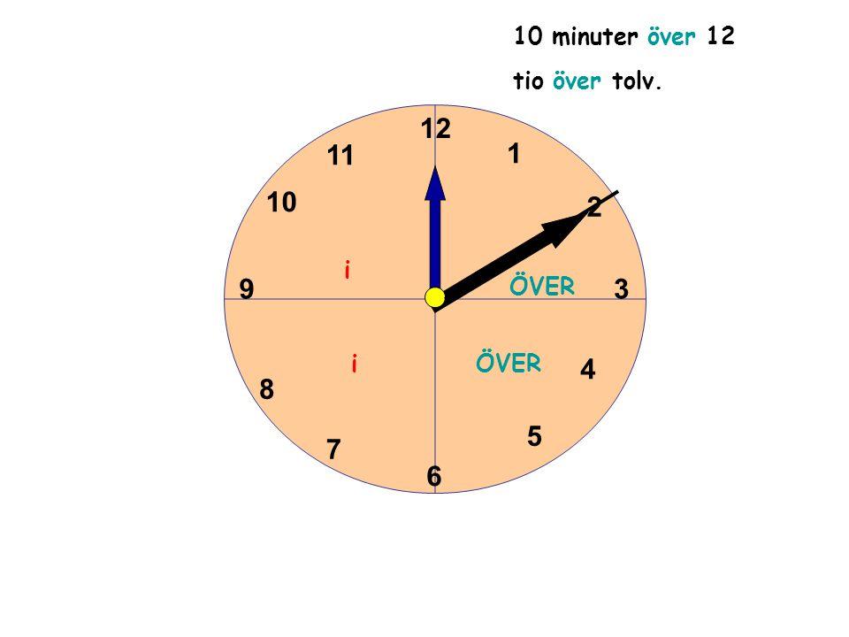 1 2 3 4 5 6 11 10 9 8 7 12 ÖVER i i 10 minuter över 12 tio över tolv.
