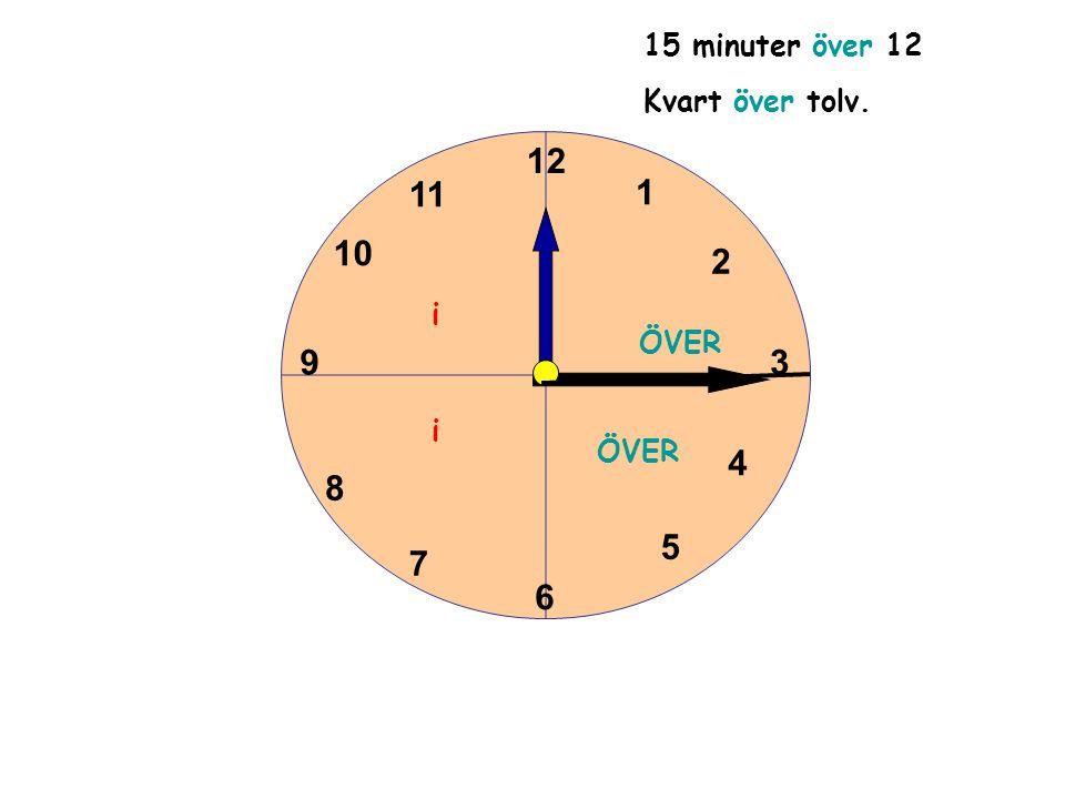 1 2 3 4 5 6 11 10 9 8 7 12 15 minuter över 12 Kvart över tolv. i i ÖVER