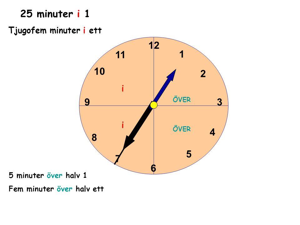 1 2 3 4 5 6 11 10 9 8 7 12 ÖVER i i 25 minuter i 1 Tjugofem minuter i ett 5 minuter över halv 1 Fem minuter över halv ett