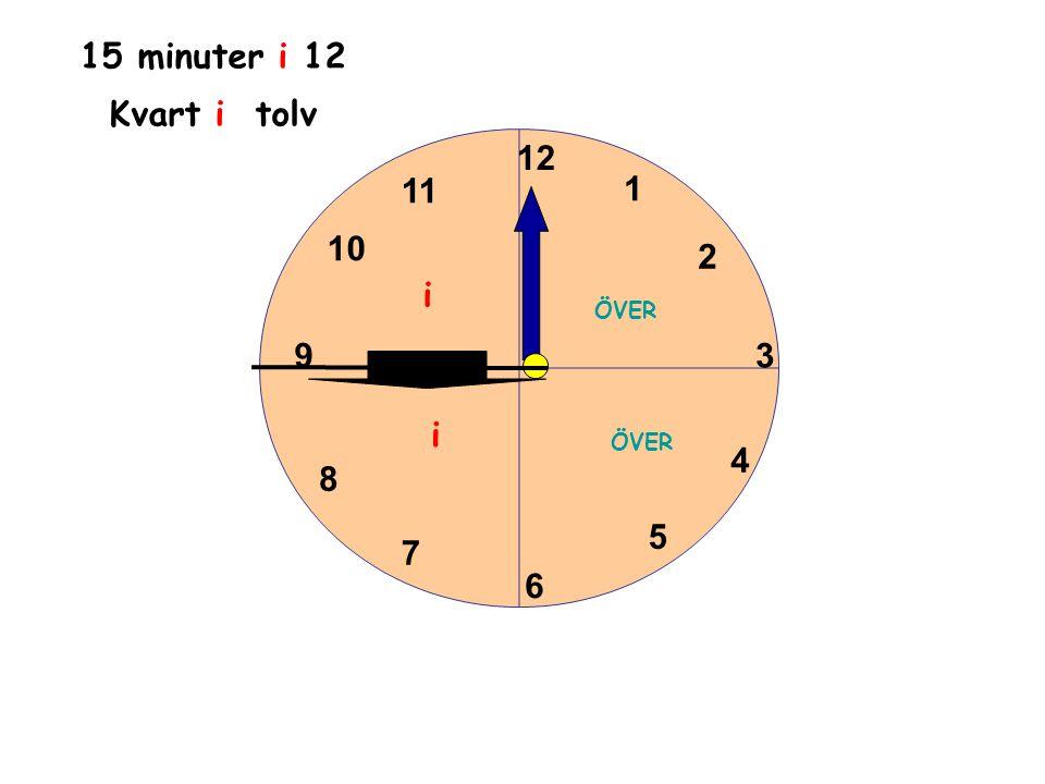 1 2 3 4 5 6 11 10 9 8 7 12 15 minuter i 12 Kvart i tolv i i ÖVER