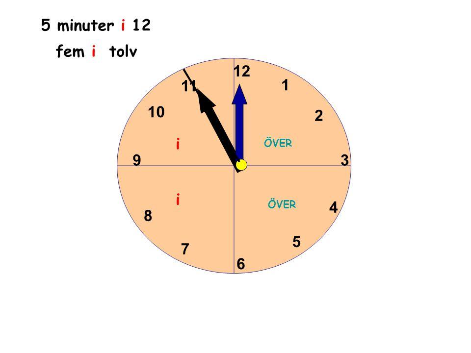 1 2 3 4 5 6 11 10 9 8 7 12 i i ÖVER 5 minuter i 12 fem i tolv