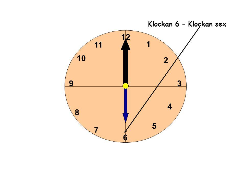 1 2 3 4 5 6 11 10 9 8 7 12 25 minuter över 12 tjugo fem minuter över tolv.