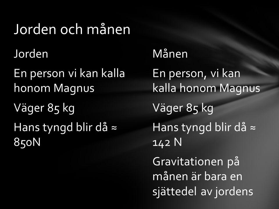 Månen En person, vi kan kalla honom Magnus Väger 85 kg Hans tyngd blir då ≈ 142 N Gravitationen på månen är bara en sjättedel av jordens Jorden En per
