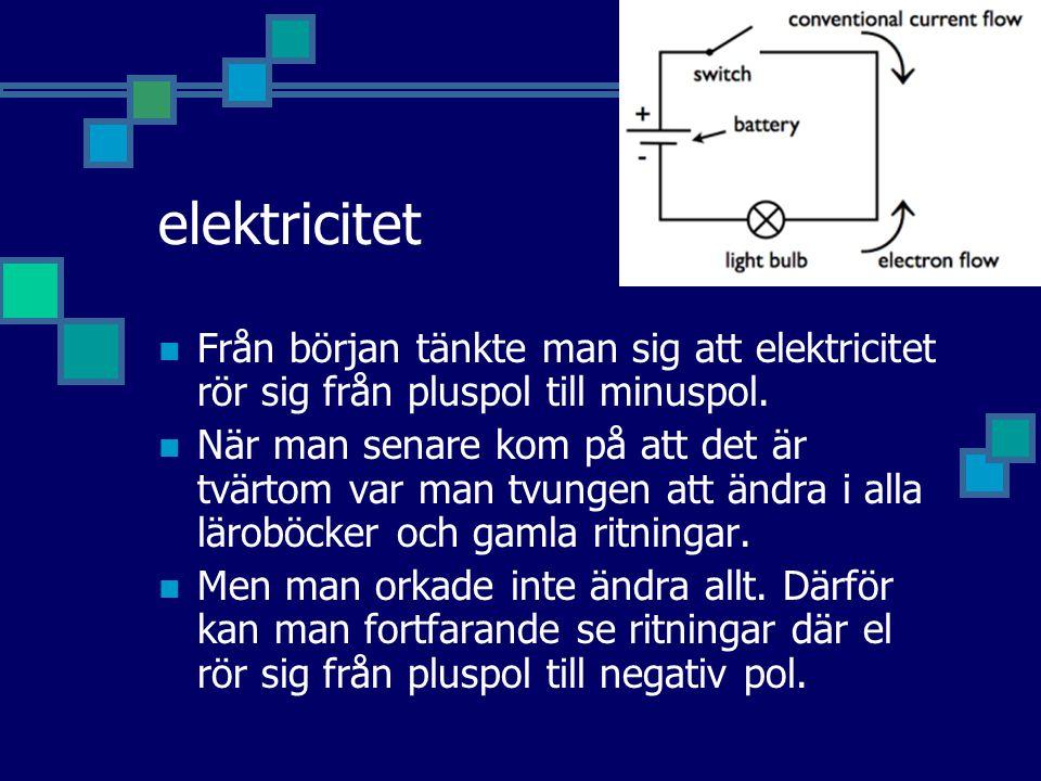 elektricitet Från början tänkte man sig att elektricitet rör sig från pluspol till minuspol.