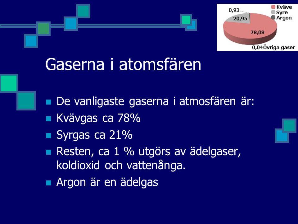 Gaserna i atomsfären De vanligaste gaserna i atmosfären är: Kvävgas ca 78% Syrgas ca 21% Resten, ca 1 % utgörs av ädelgaser, koldioxid och vattenånga.