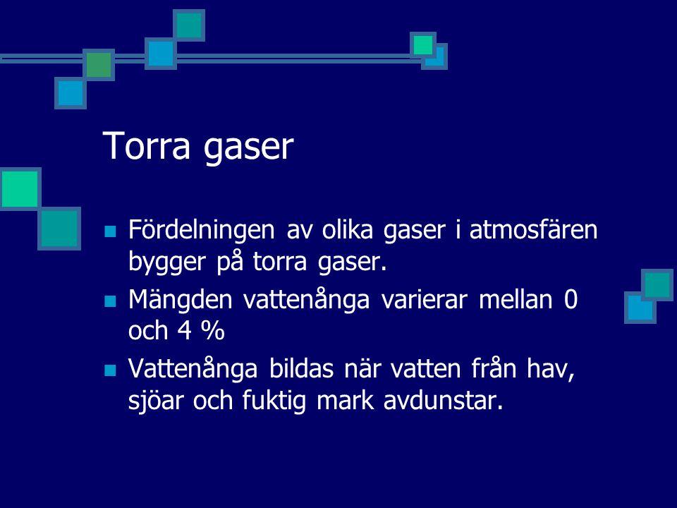 Torra gaser Fördelningen av olika gaser i atmosfären bygger på torra gaser.