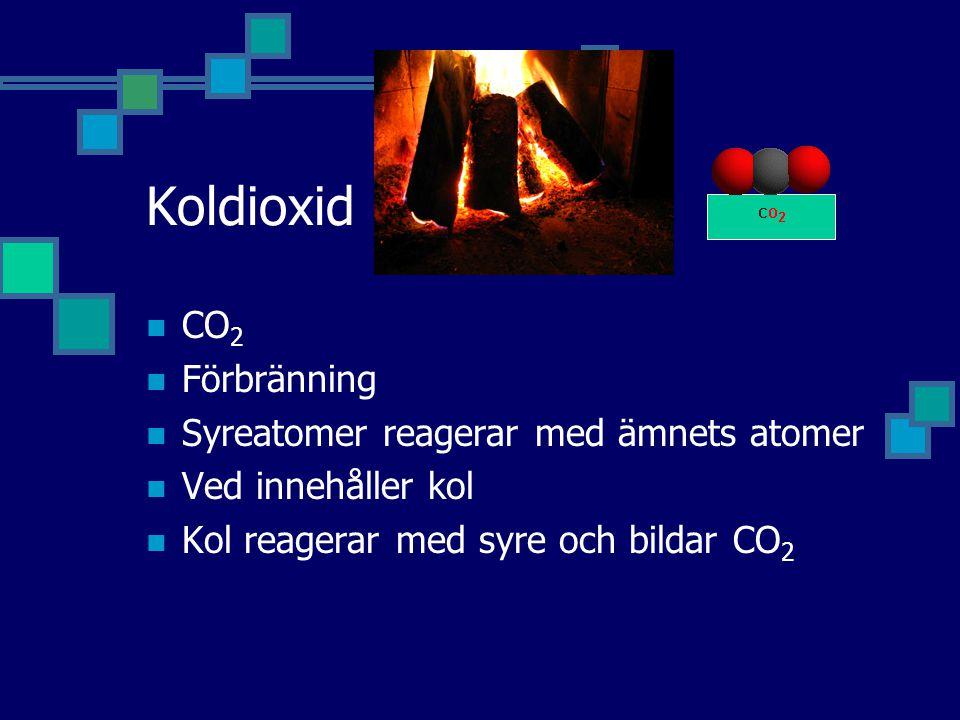 Koldioxid CO 2 Förbränning Syreatomer reagerar med ämnets atomer Ved innehåller kol Kol reagerar med syre och bildar CO 2