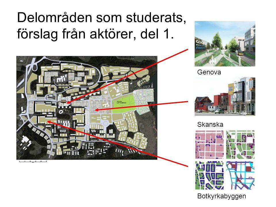 Delområden som studerats, förslag från aktörer, del 1. Skanska Genova Botkyrkabyggen