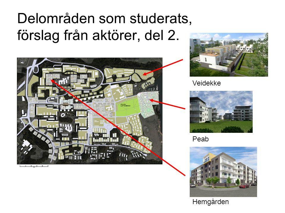 Delområden som studerats, förslag från aktörer, del 2. Veidekke Peab Hemgården
