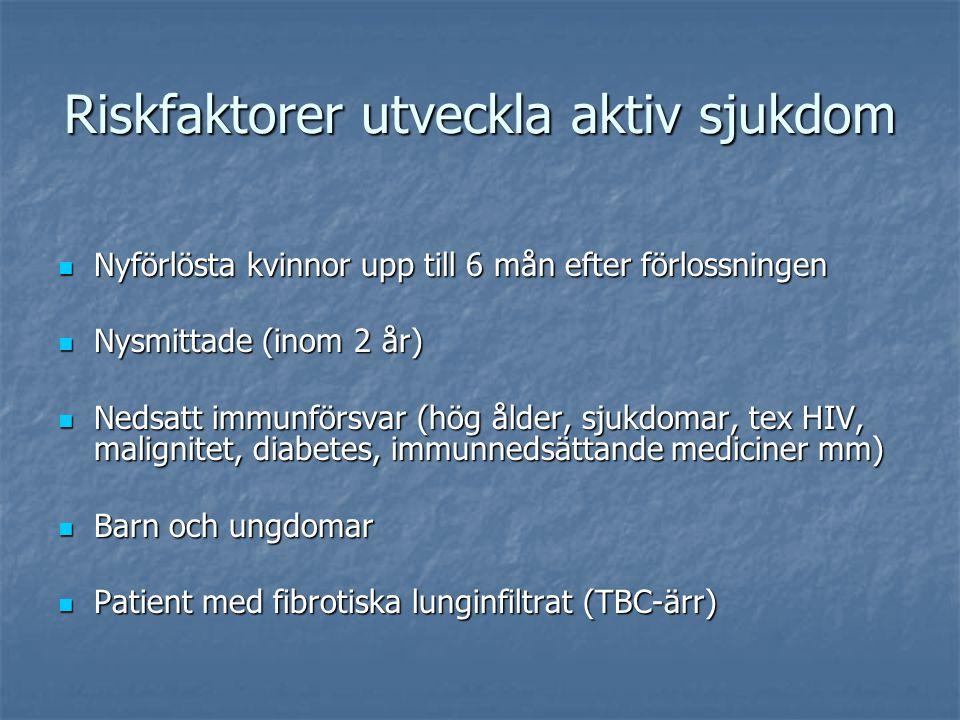 Riskfaktorer utveckla aktiv sjukdom Nyförlösta kvinnor upp till 6 mån efter förlossningen Nyförlösta kvinnor upp till 6 mån efter förlossningen Nysmit