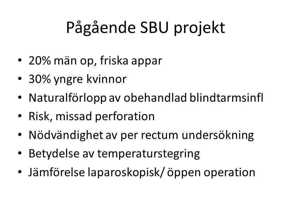 Pågående SBU projekt 20% män op, friska appar 30% yngre kvinnor Naturalförlopp av obehandlad blindtarmsinfl Risk, missad perforation Nödvändighet av p