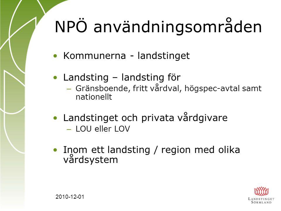 2010-12-01 NPÖ användningsområden Kommunerna - landstinget Landsting – landsting för – Gränsboende, fritt vårdval, högspec-avtal samt nationellt Lands
