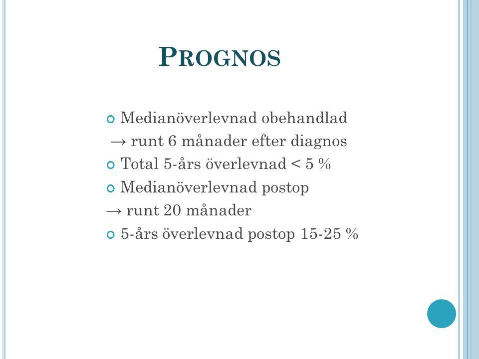 P ROGNOS Medianöverlevnad obehandlad → runt 6 månader efter diagnos Total 5-års överlevnad < 5 % Medianöverlevnad postop → runt 20 månader 5-års överl