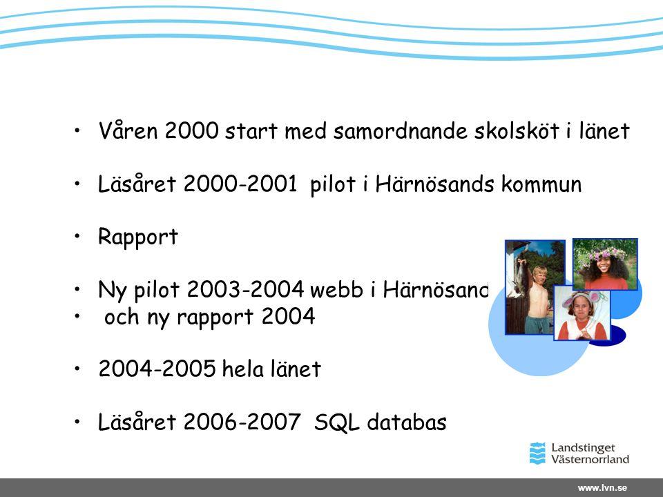 www.lvn.se Våren 2000 start med samordnande skolsköt i länet Läsåret 2000-2001 pilot i Härnösands kommun Rapport Ny pilot 2003-2004 webb i Härnösand o