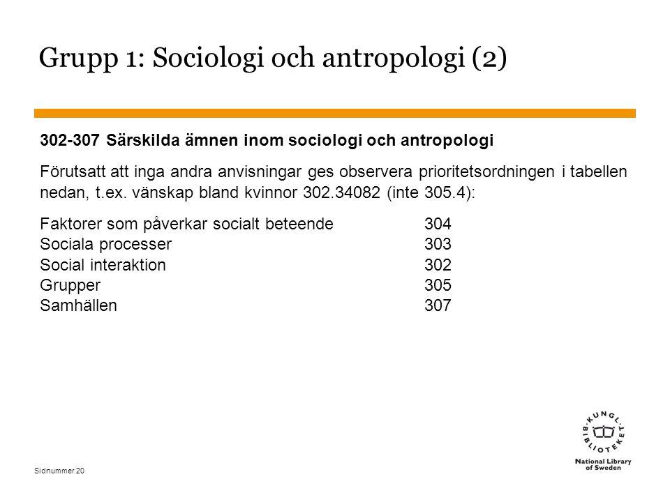 Sidnummer 20 Grupp 1: Sociologi och antropologi (2) 302-307 Särskilda ämnen inom sociologi och antropologi Förutsatt att inga andra anvisningar ges observera prioritetsordningen i tabellen nedan, t.ex.
