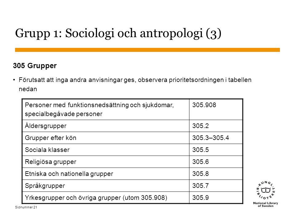 Sidnummer 21 Grupp 1: Sociologi och antropologi (3) 305 Grupper Förutsatt att inga andra anvisningar ges, observera prioritetsordningen i tabellen nedan Personer med funktionsnedsättning och sjukdomar, specialbegåvade personer 305.908 Åldersgrupper305.2 Grupper efter kön305.3–305.4 Sociala klasser305.5 Religiösa grupper305.6 Etniska och nationella grupper305.8 Språkgrupper305.7 Yrkesgrupper och övriga grupper (utom 305.908)305.9