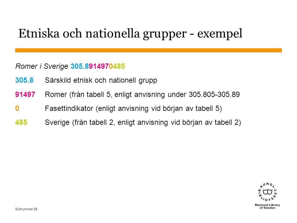 Sidnummer 26 Etniska och nationella grupper - exempel Romer i Sverige 305.8914970485 305.8 Särskild etnisk och nationell grupp 91497 Romer (från tabell 5, enligt anvisning under 305.805-305.89 0Fasettindikator (enligt anvisning vid början av tabell 5) 485Sverige (från tabell 2, enligt anvisning vid början av tabell 2)