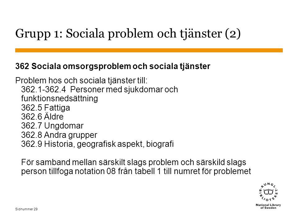 Sidnummer 29 Grupp 1: Sociala problem och tjänster (2) 362 Sociala omsorgsproblem och sociala tjänster Problem hos och sociala tjänster till: 362.1-362.4 Personer med sjukdomar och funktionsnedsättning 362.5 Fattiga 362.6 Äldre 362.7 Ungdomar 362.8 Andra grupper 362.9 Historia, geografisk aspekt, biografi För samband mellan särskilt slags problem och särskild slags person tillfoga notation 08 från tabell 1 till numret för problemet